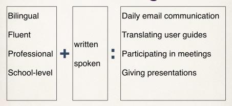 Image 2 - niveau d'anglais